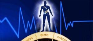 Дыхательная система с точки зрения астрологии